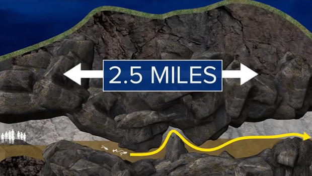 thai-cave-length