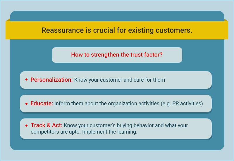 existing customer