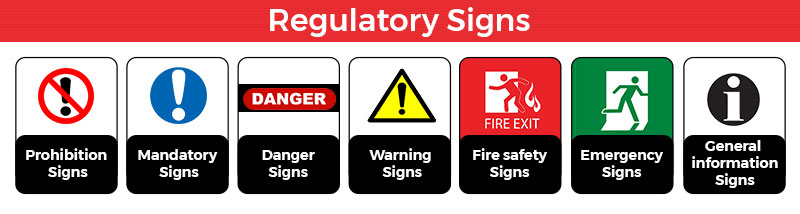 Regulatory Signs 1. Prohibition Signs 2. Mandatory Signs 3. Danger Signs 4. Warning Signs 5. Fire Safety Signs 6. Emergency Signs 7. General Information Signs