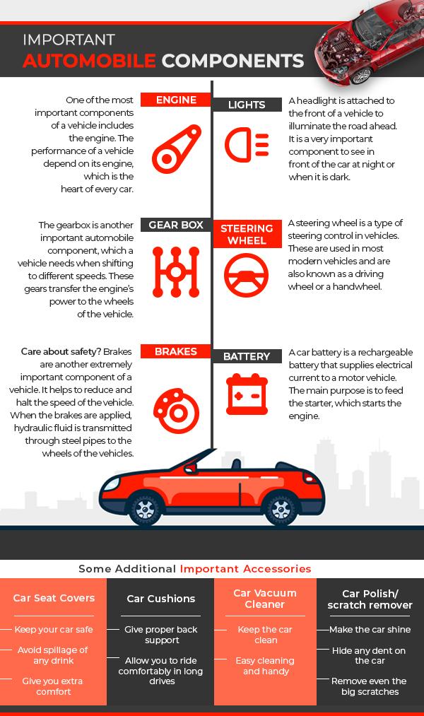 Important Autmobile Components