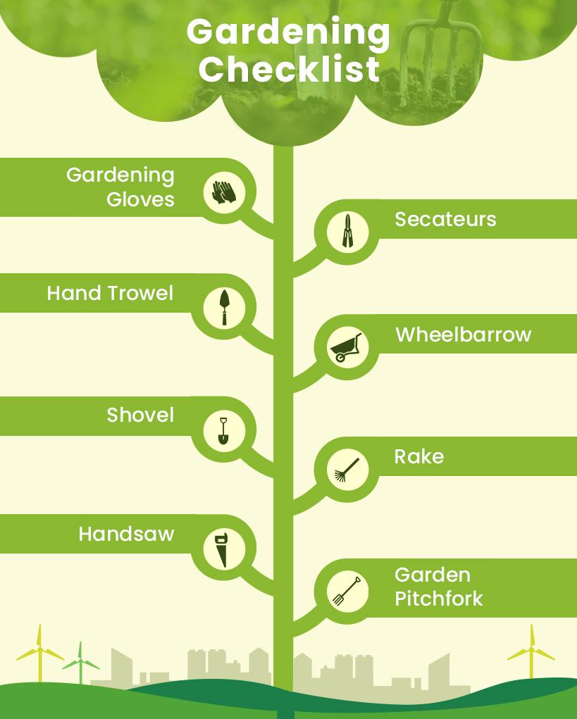 Gardening Checklist 1. Gardening Gloves 2. Secateurs 3. Hand Trowel 4. Wheelbarrow 5. Shovel 6. Rake 7. Handsaw 8. Garden Pitchfork