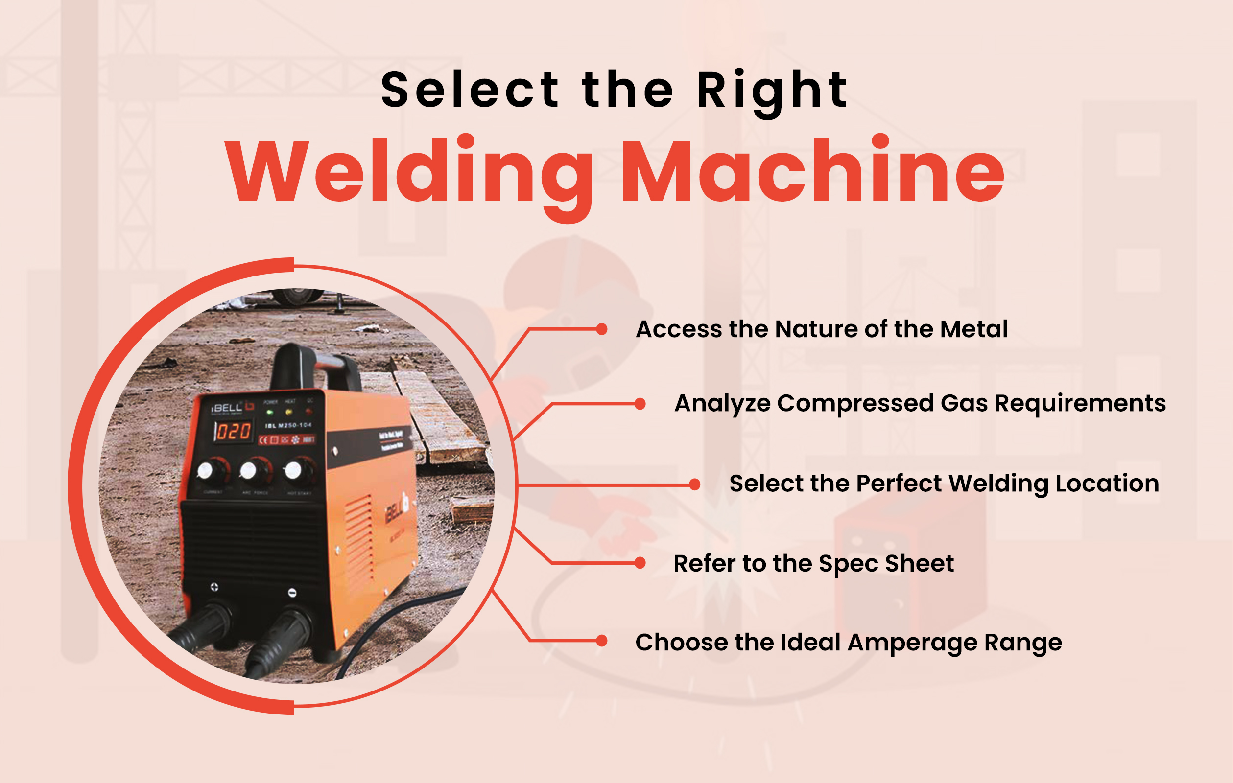 Select the Right Welding Machine